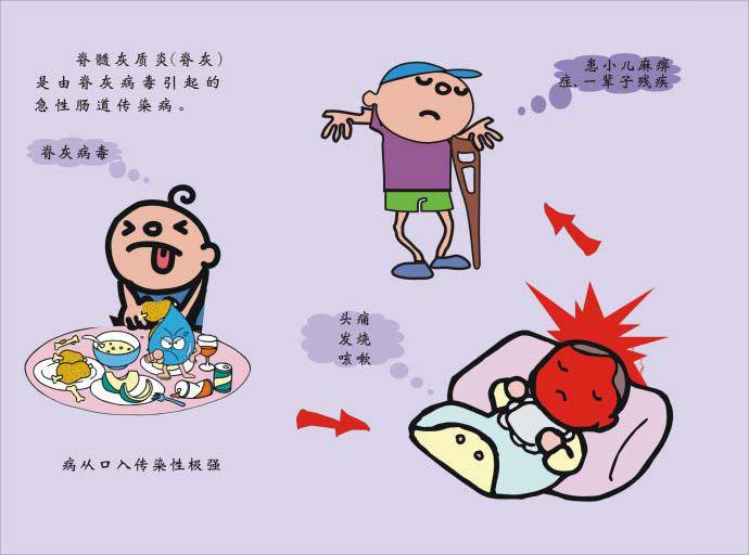 小儿麻痹症